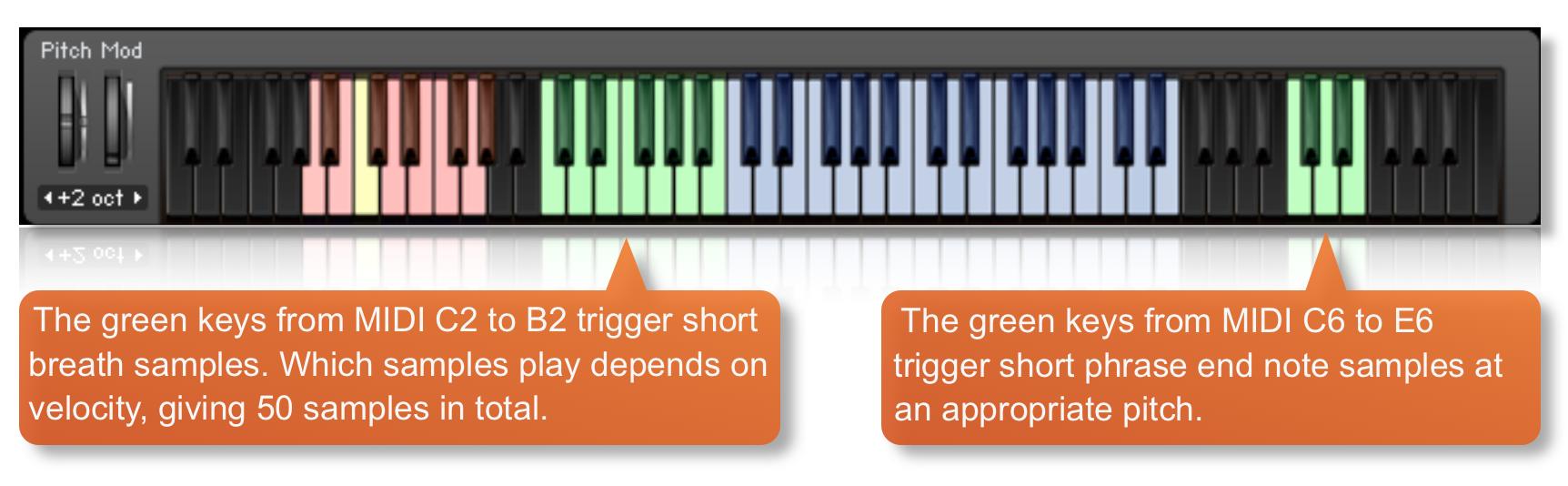 Gediz Keyboard