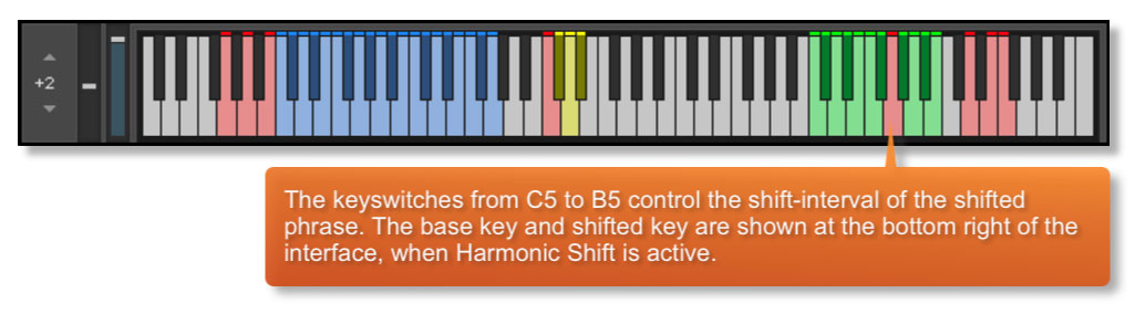 Largo Harmonic Shift