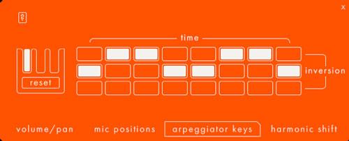 Ostinato Noir - Arpeggiator Keys