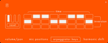 Ostinato Woodwinds Arpeggiator Keys