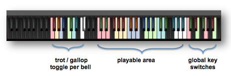 Sleighbells Keyboard