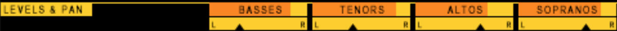 Tutti Vox Lingua Levels and Panning